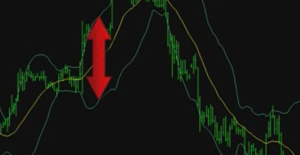 Educational video. De Bollinger Bands Indicator