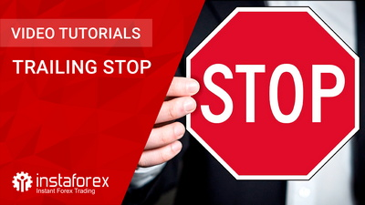 Educational video. Trailing Stop