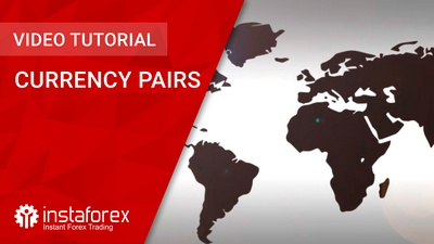 Video tutorial. Currency pairs