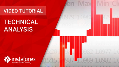 Video tutorial. Technical analysis
